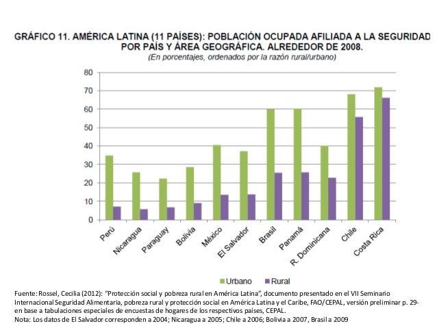 datos de cooperacion social en chile pdf