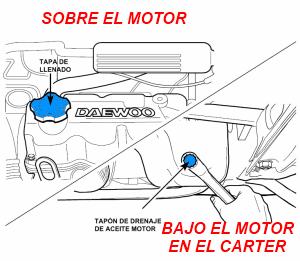 daewoo tico medir aceite de transmision manual pdf