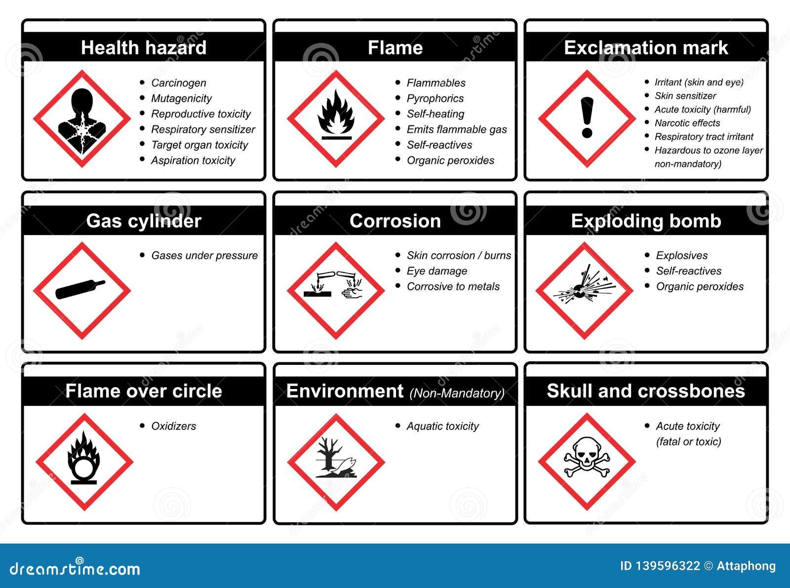 clasificacion de sustancias quimicas pdf