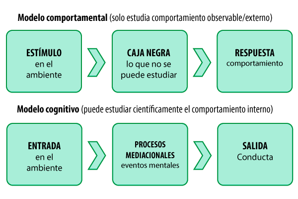 como trabajar la autoeficacia pdf