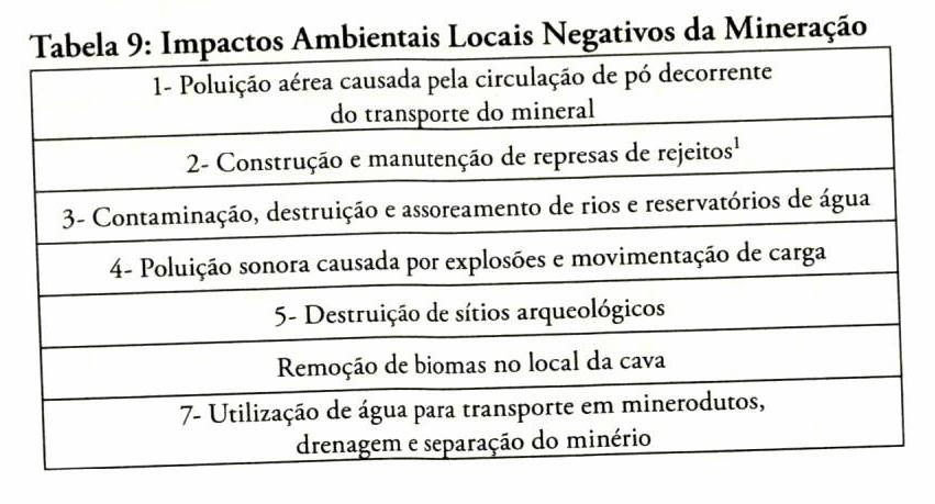 aspectos e impactos ambientais pdf