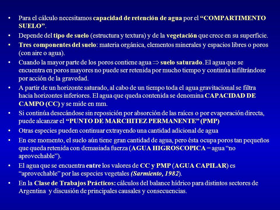 capacidad de agua aprovechable pdf