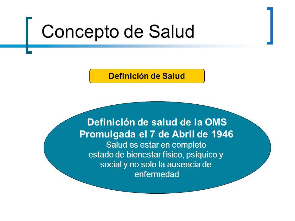 calidad de vida definicion oms pdf