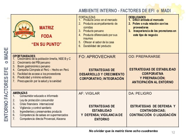 5 fuerzas de porter restaurante cocina internacional pdf