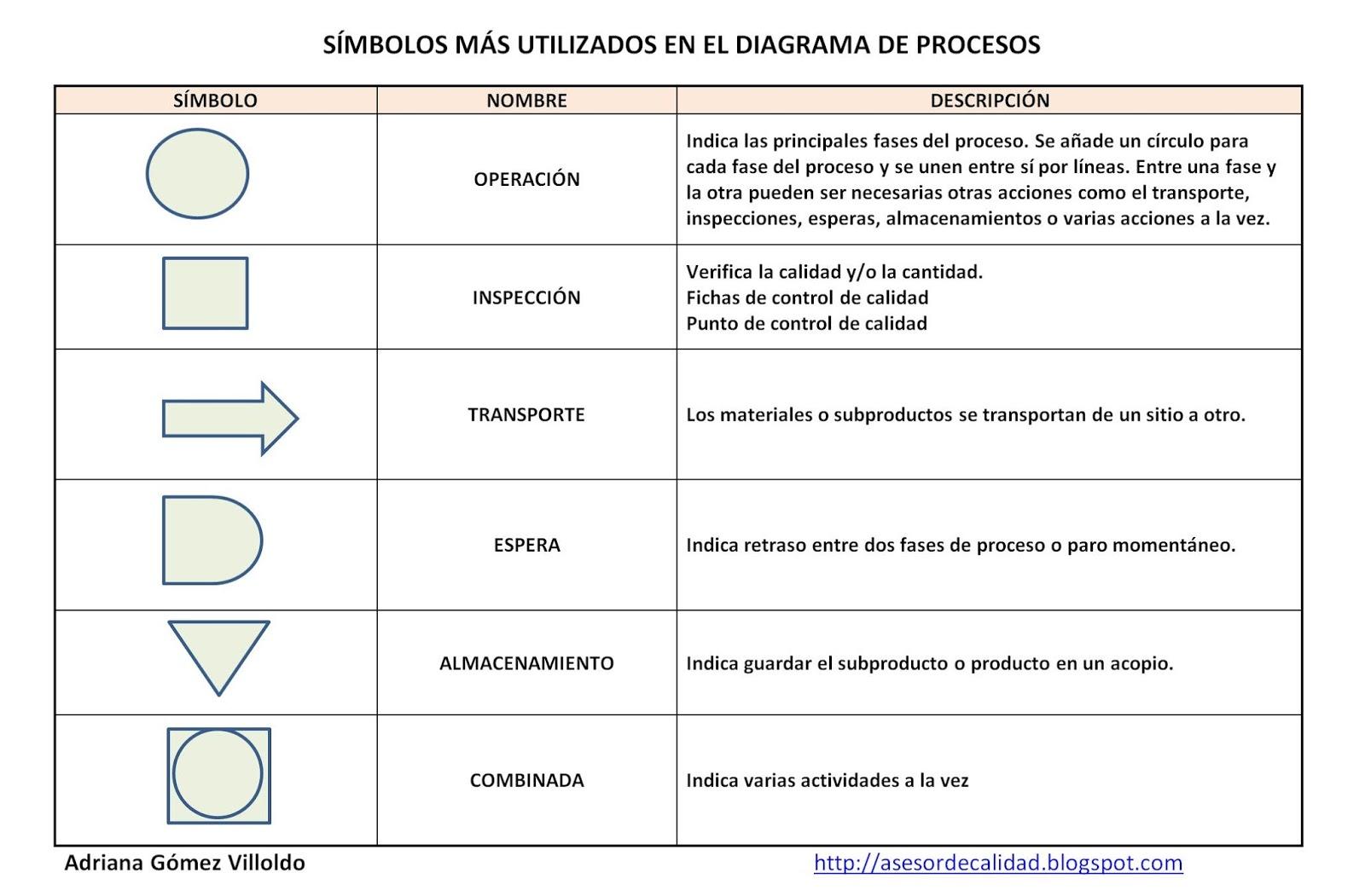control de la gestion de operaciones pdf