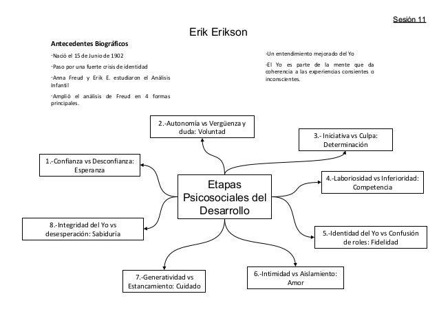 del yo como principio de la filosofía pdf