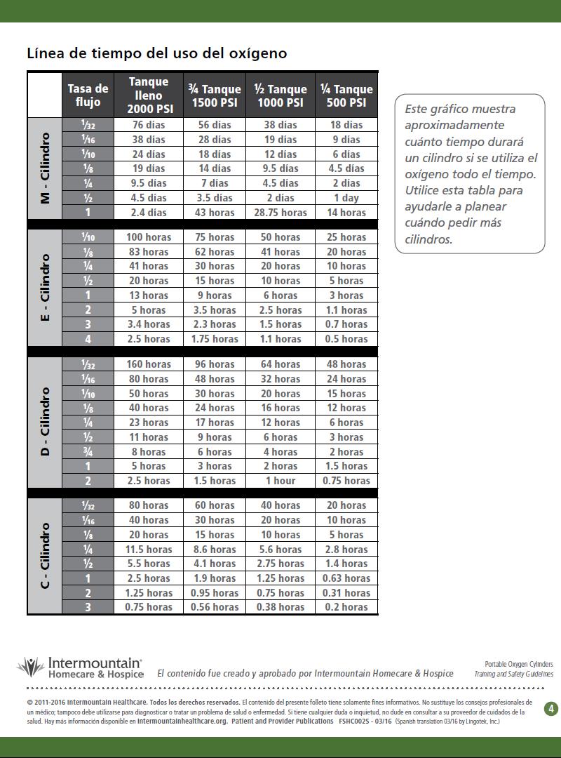 calculos para disparar una bala pdf