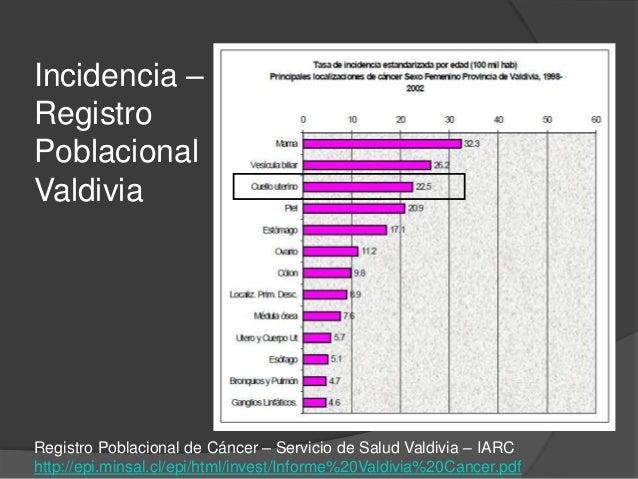 ancer de esofago pdf minsal