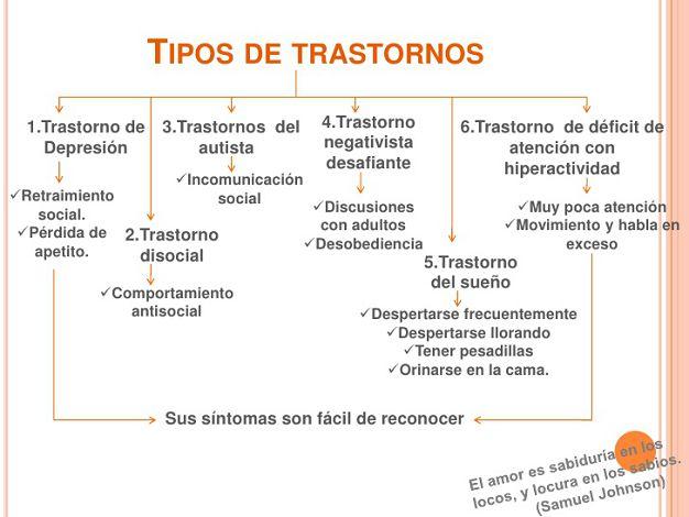 clasificacion de los trastornos alimenticios pdf