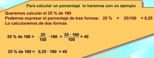 calcular porcentaje en pdf interactivo
