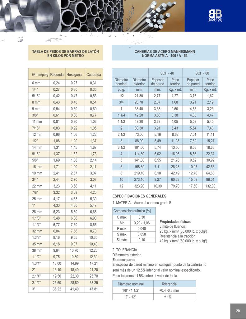 cañerias de acero pdf schedule 80