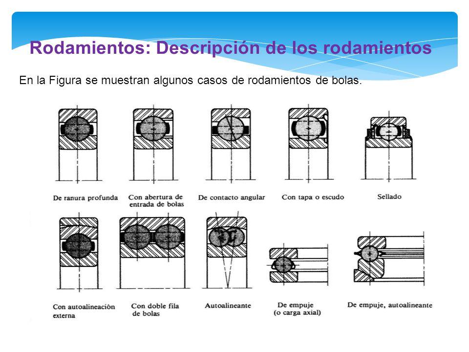 cojinetes de contacto rodante pdf