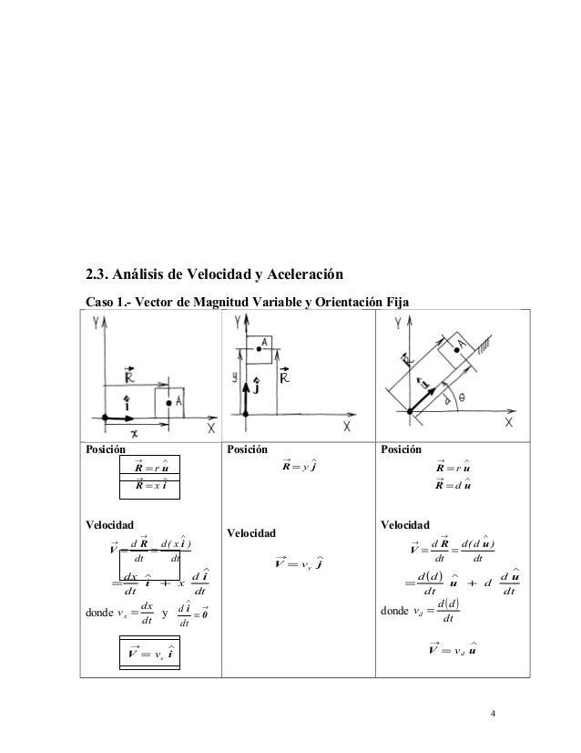 cinematica de mecanismos analisis y diseño pdf