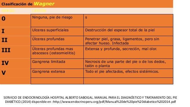 clasificacion de wagner para pie diabetico pdf