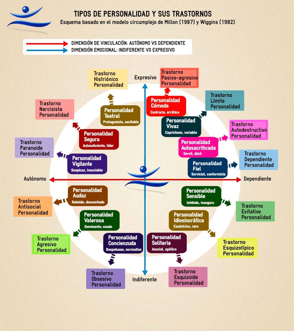 cie 10 trastornos mentales pdf completo