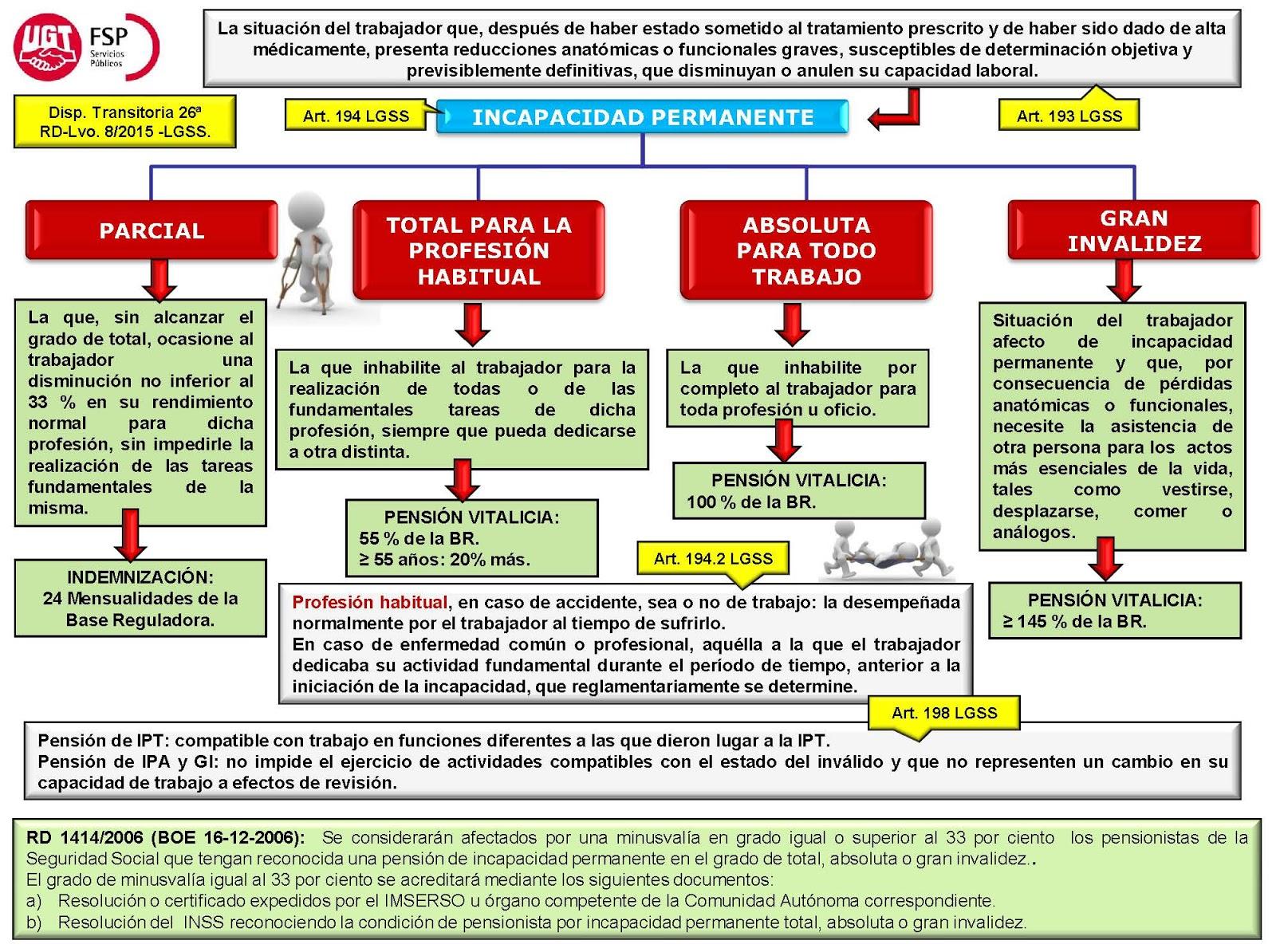 decreto fuerza ley funcionarios publicos pdf