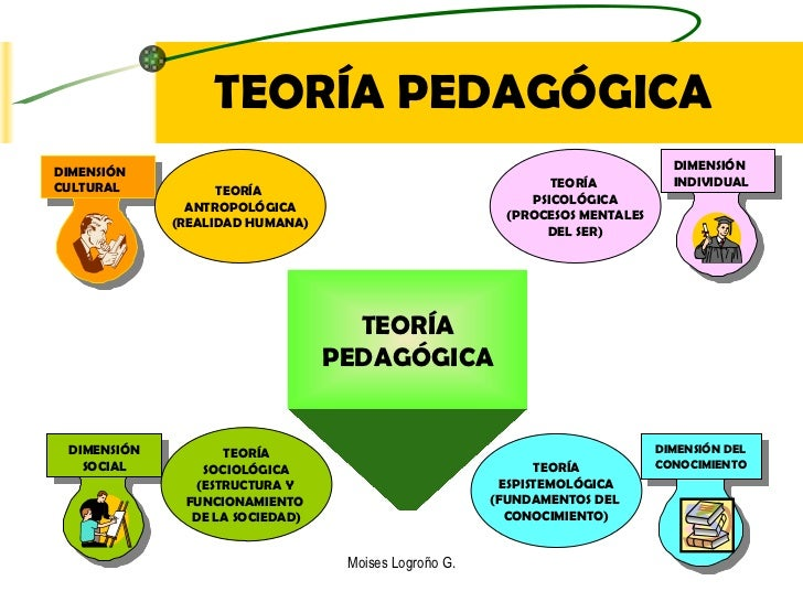 antropologia biologica y comportamiento humano pdf