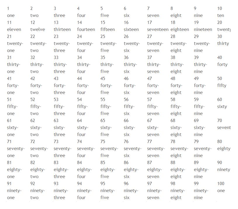 como agrandar la letra en pdf para imprimir