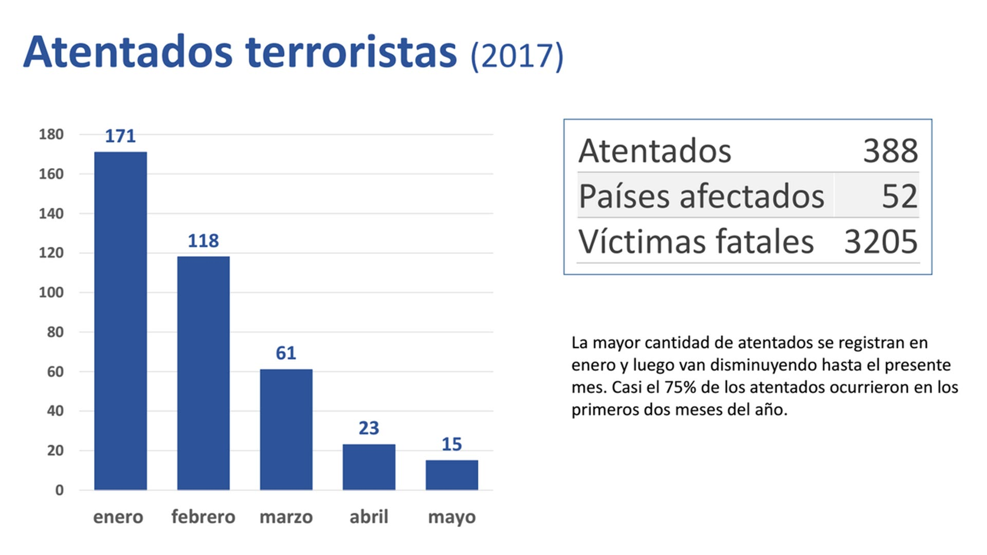 cuales han sido los gruposl terrorista pdf