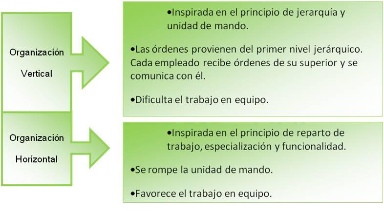 desarrollo de las sociedades de mercado en pdf