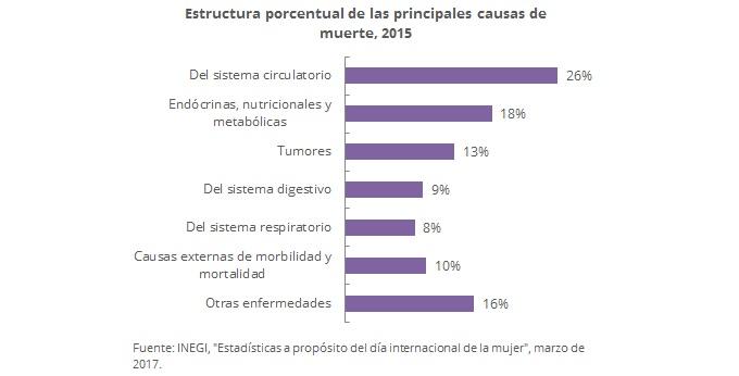 consecuencias metabólicas de las dietas restrictivas pdf
