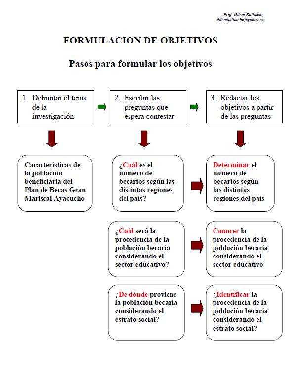 como investigar en psicologia cirilo pdf