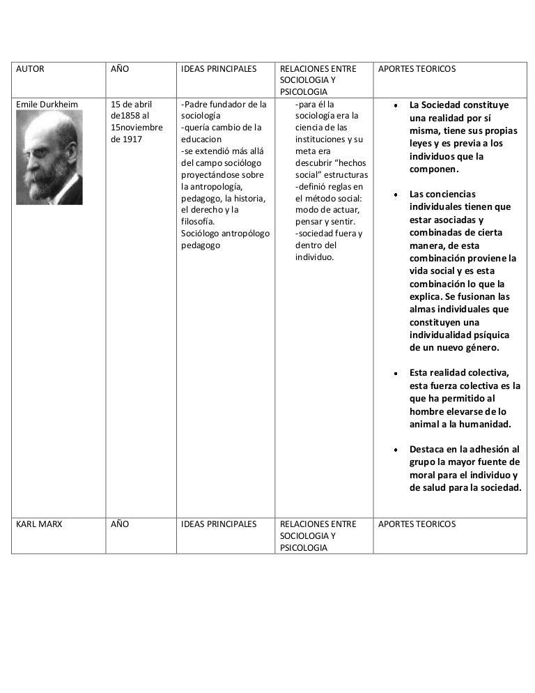 condiciones del surgimiento y desarrollo de la psicología humanista carpintero