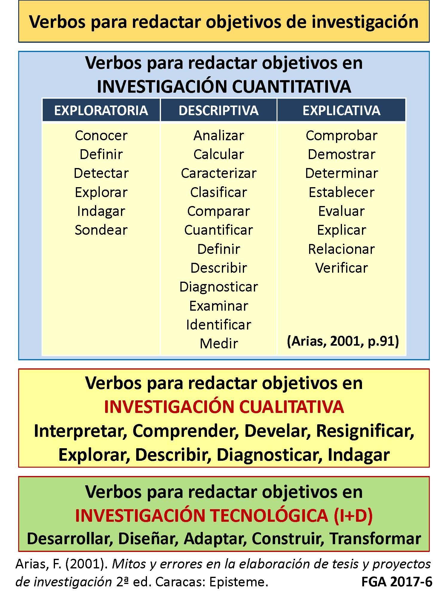 definicion de practicas pedagogicas chile pdf