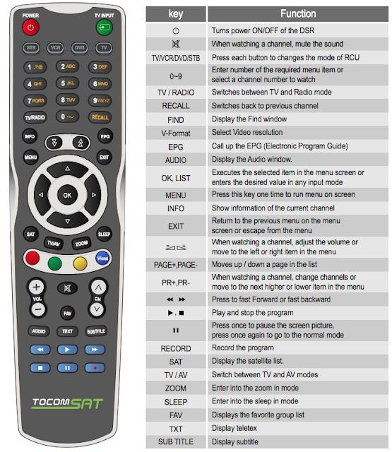 control remoto universal njoy tech pdf