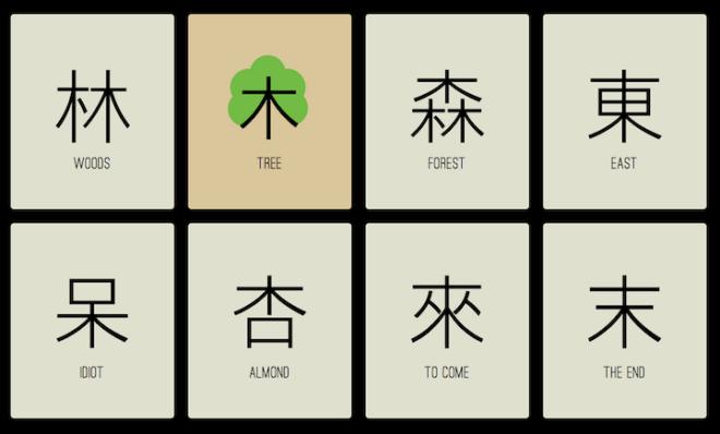 chineasy el método fácil y divertido para aprender chino pdf