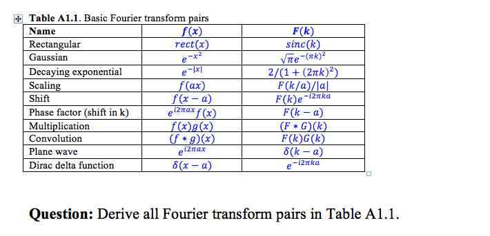 convolutio in terms of a fourier transform