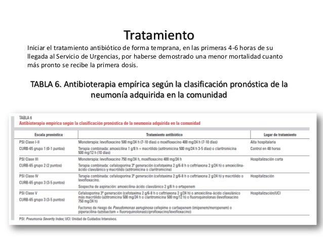 anatomia y fisiologia de la neumonia pdf