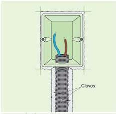 condiciones ambientales intalaciones electricas domociliarias