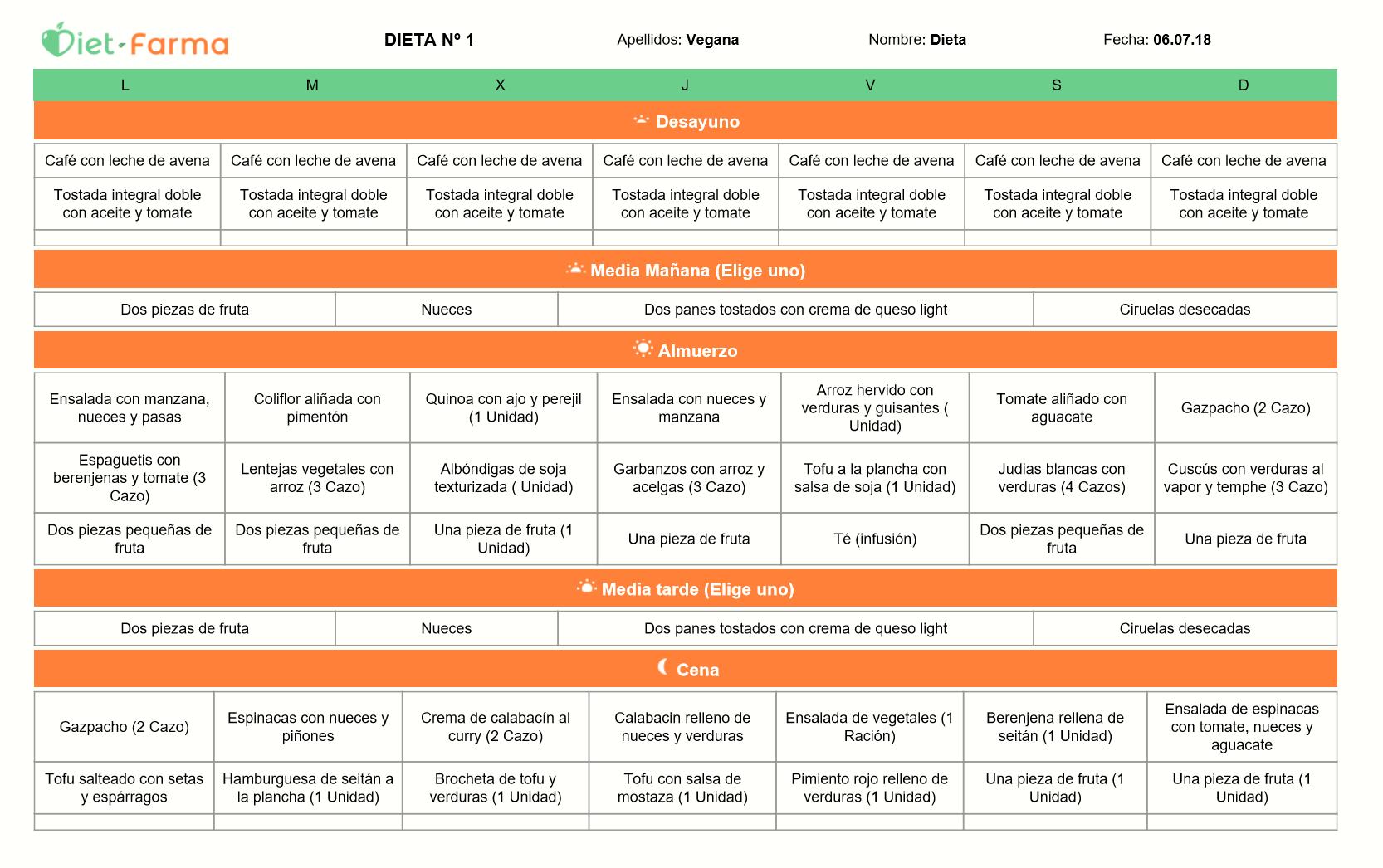 alimentacion vegana dieta semanal pdf