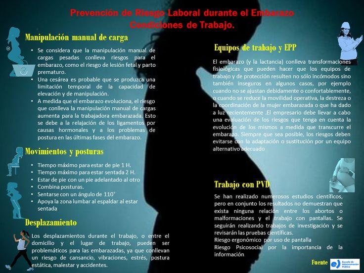 condiciones laborales en el embarazo