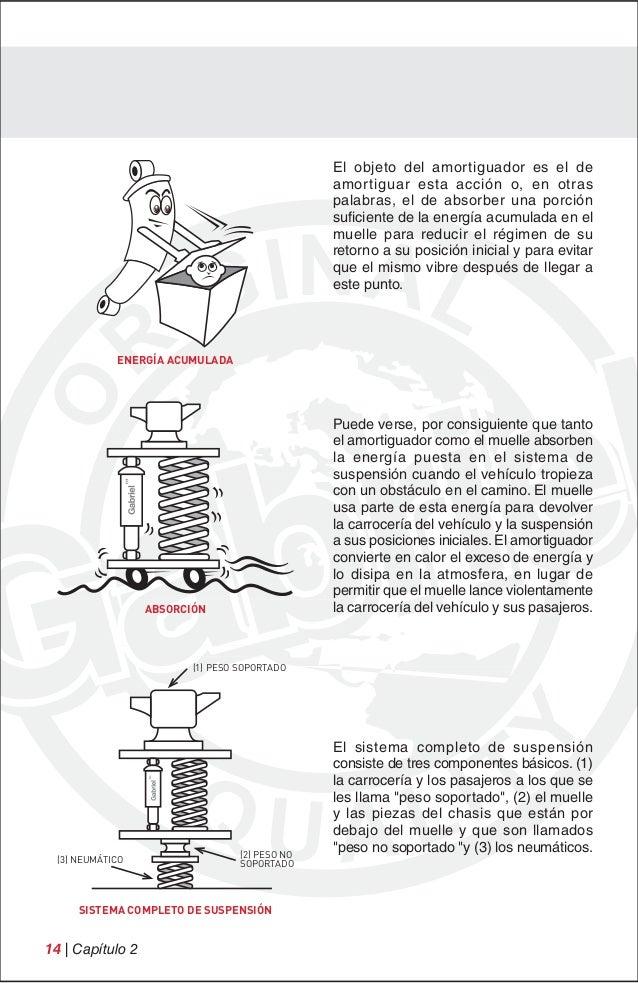 a que se le llama lejía en pdf