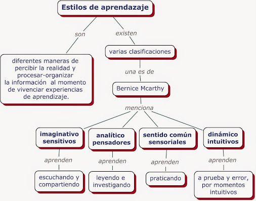 definicion universidad de chile investigacion documental pdf