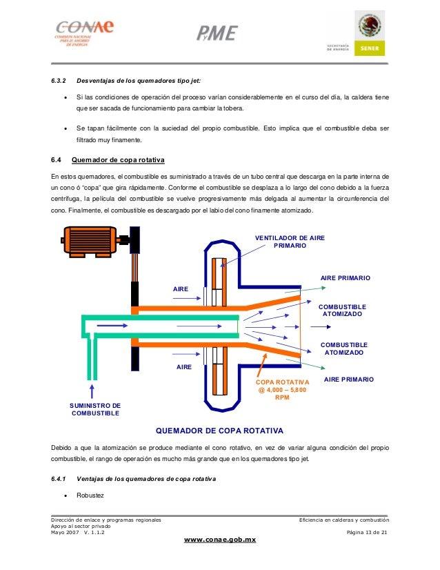 condiciones de operacion de una tobera