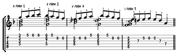 chord melody guitar tabs pdf