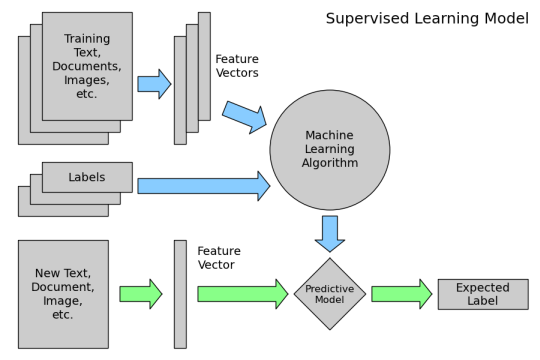 deep learning with applications using python pdf