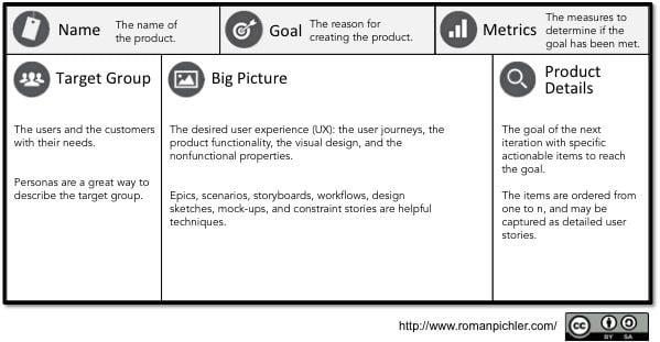 a project guide to ux design español pdf