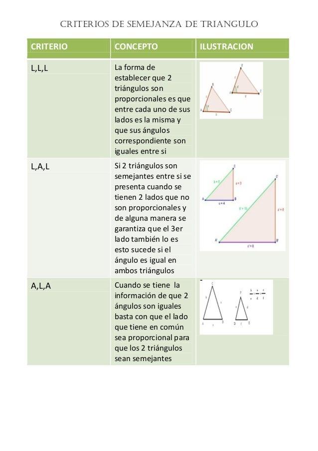 criterios de semejanza y homotecia pdf