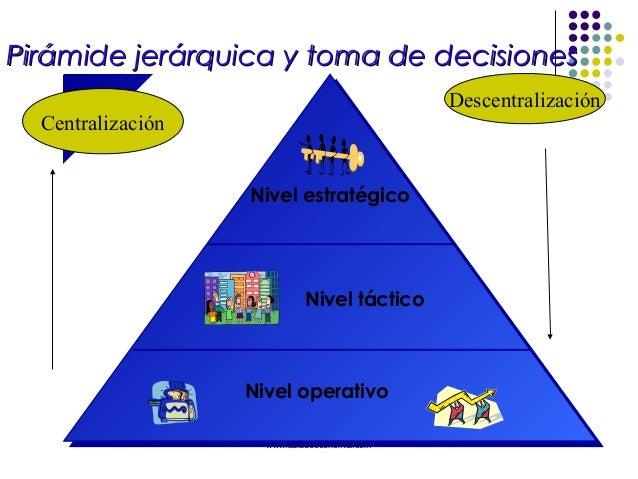 centralizacion y descentralizacion de almacenes pdf