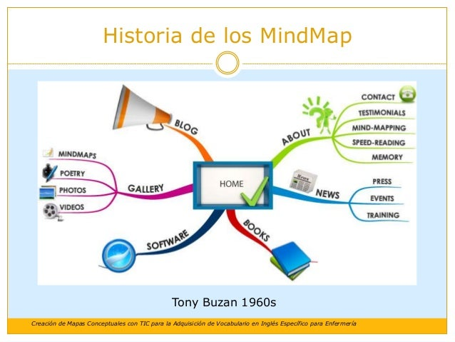 creacion de mapas conceptuales pdf