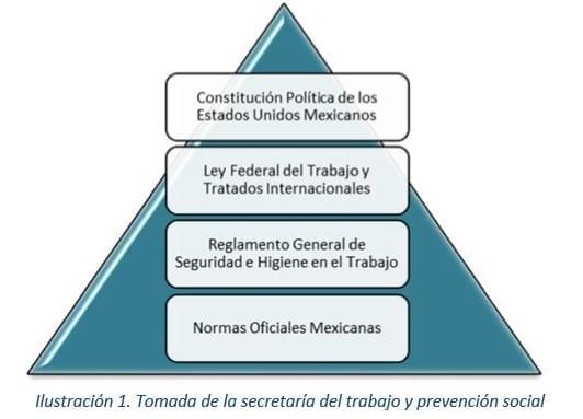 conceptos basicos de prevencion de riesgos pdf
