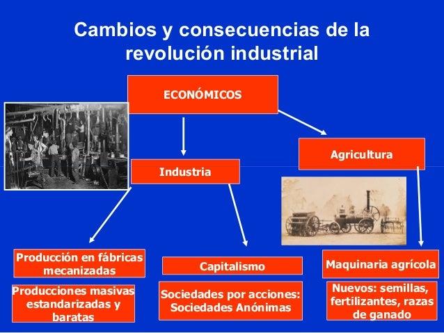 condiciones de obreros en la revolucion industrial