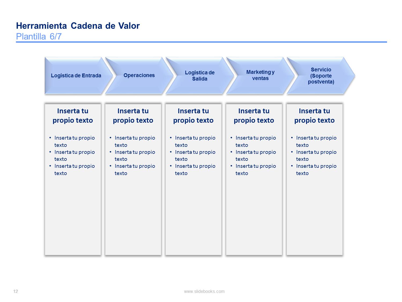 cadena de valor de mckinsey pdf