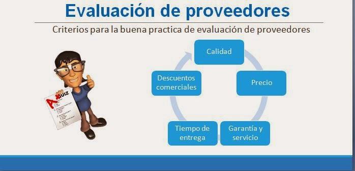 administracion de compras y abastecimiento pdf