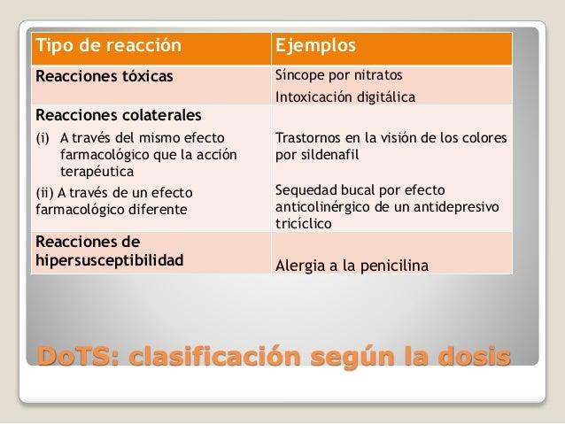 clasificacion de reacciones adversas a medicamentos pdf