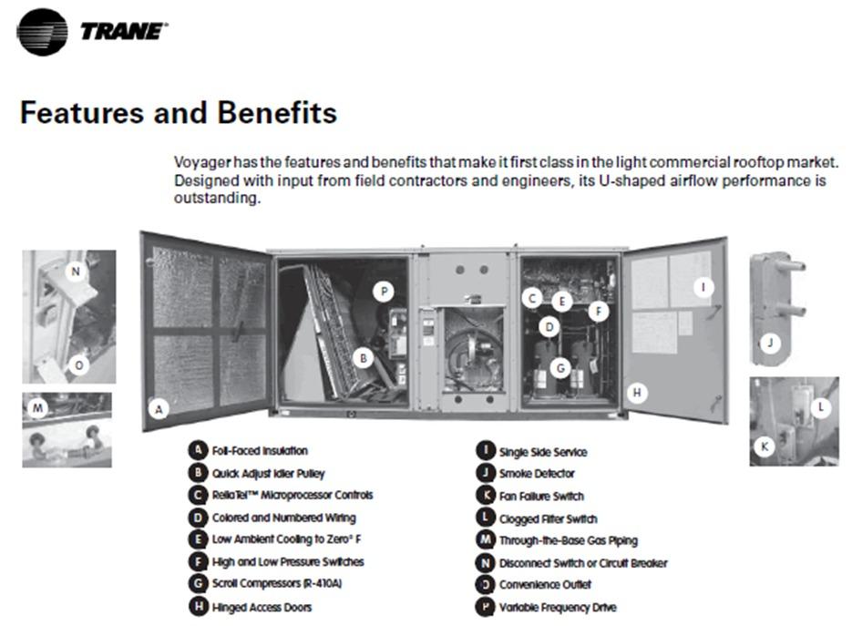 aire acondicionado tipo paquete trane pdf